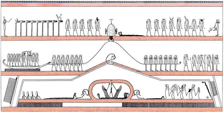 In the 5th Hour of the Amduat, the central mound, surmounted by the head of Isis, serves as a sort of alchemical retort for the transformation and rebirth of Osiris-Re. Isis is said to fill the cavern with fire from Her mouth. And the water beneath the figures is both Water and Fire. All very alchemical, isn't it? And in a land where it was all about transformation and rebirth, it certainly makes sense.