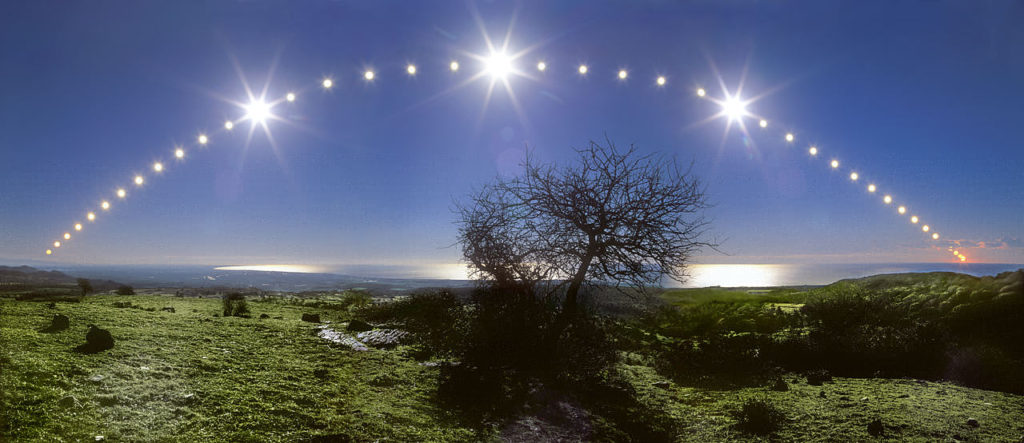 The course of the sun on the shortest day of the year